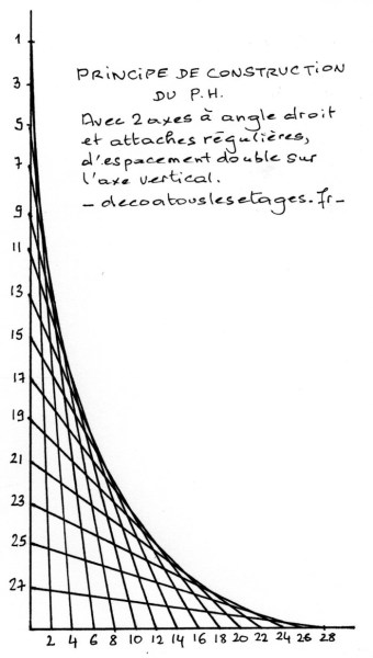 decoatouslesetages_PH_angle-droit_1-2
