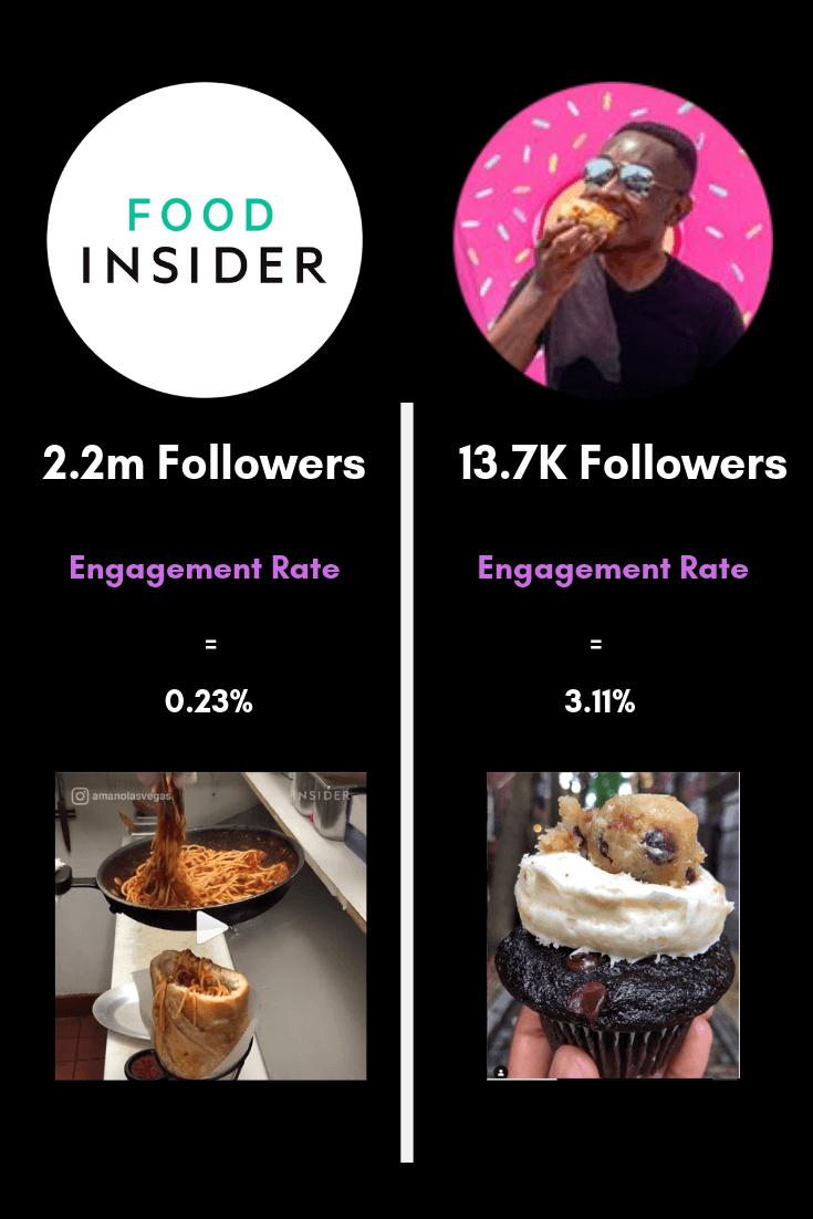micro influencer vs mega influencer