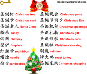 Christmas vocabulary 圣诞节相关词汇