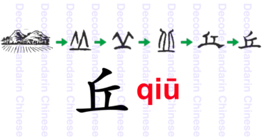 Component 丘 mound