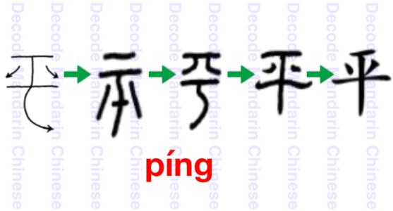 平 airflow passes and disperses