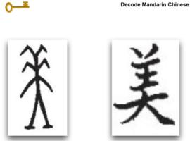 pictogram of 美