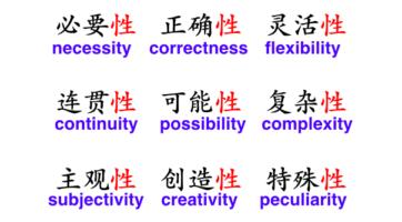 Suffix 性 and its formula
