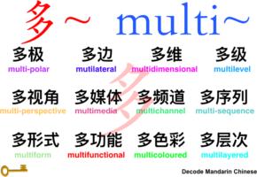 Prefix 多 and its formula