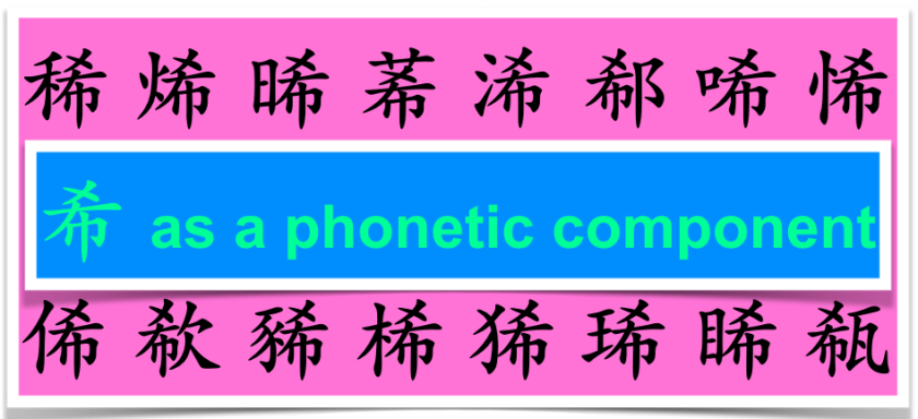 Chinese character component