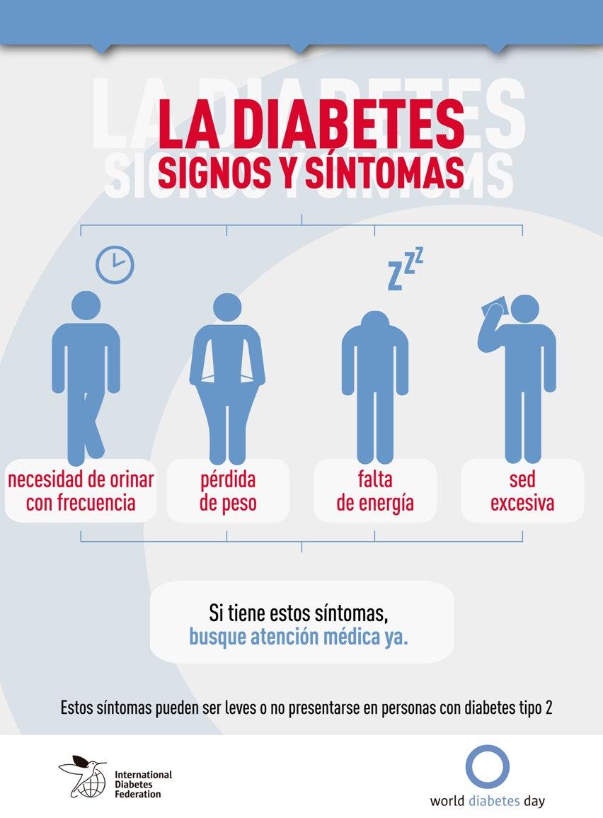 dia mundial de la diabetesdia mundial de la diabetes
