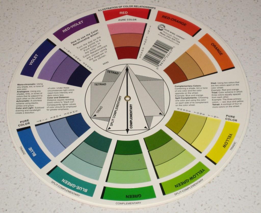 Terrific Lighting Interior Design Principles Interior Design 101 Beutiful Home Inspiration Truamahrainfo