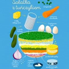 Ilustracja - przepis na sałatkę z tuńczykiem