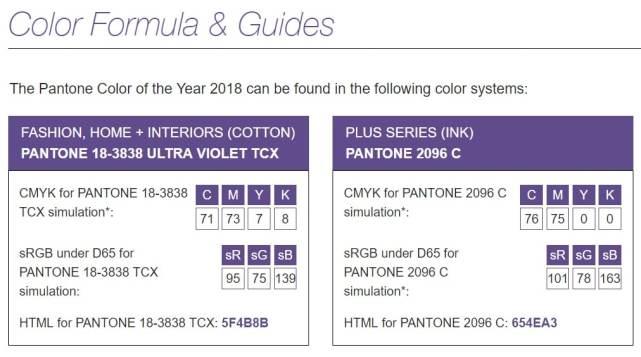 Couleur de l'année 2018 PANTONE 18-3838 Ultra Violet