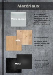 Fiches de matériaux