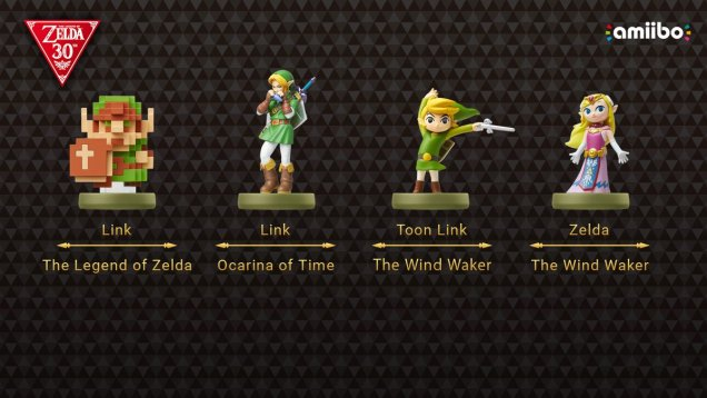 Zelda Amiibo 30 aniversario