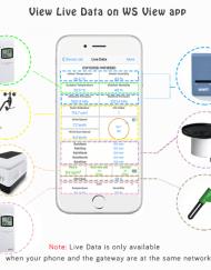 Ecowitt Gateway met sensor