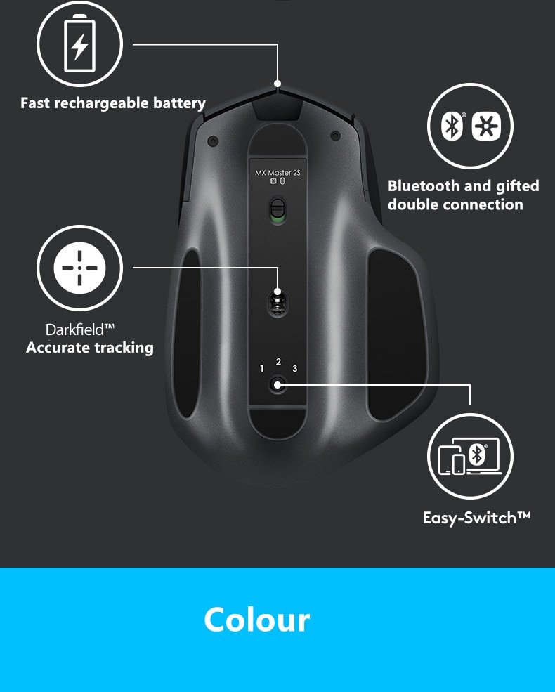 Logitech MX Master 3 Mouse/Wireless Bluetooth Mouse Office