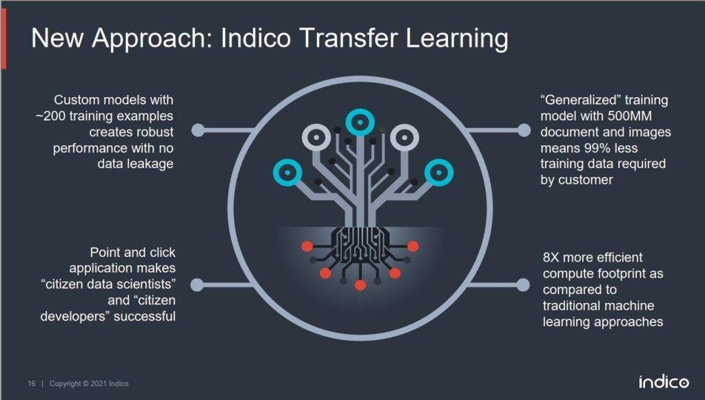Indico xfer learning slide