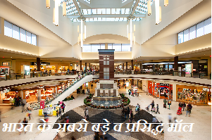 shopping-mall-india