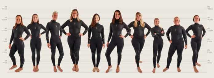 Size Matters Wetsuit Lineup