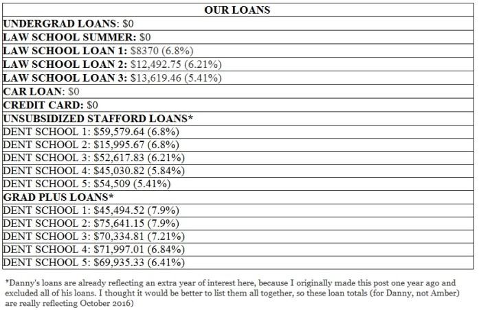 loans2-16