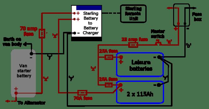 camper wiring schematic  aspire cooper wiring diagram