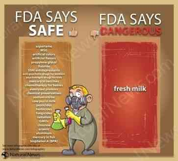 foods that are toxic, FDA approval, raw milk