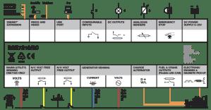 DSE7310 | Manual & Auto Start Control Modules | DSEGenset | Deep Sea Electronics