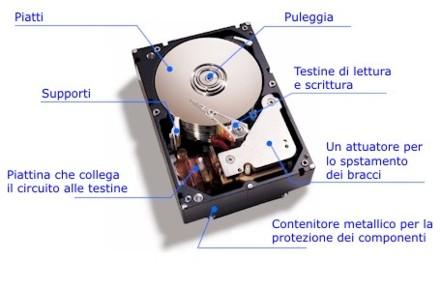 hard-disk-struttura-interna.jpg