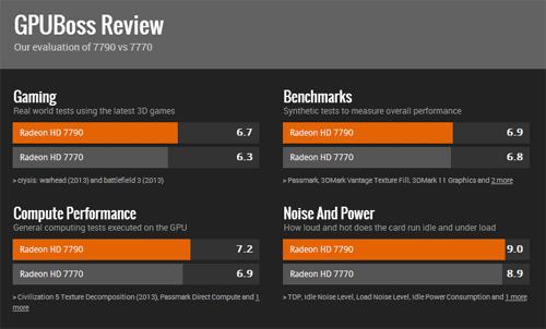 GPUBoss-video-card-compare