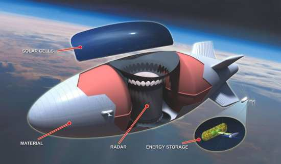 Imagery depicting the structure of the Integrated Sensor Is Structure (ISIS) vehicle, with the integral radar prominently shown.