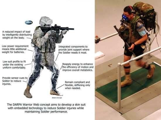 DARPA Warrior Web