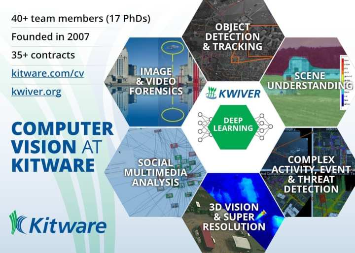 Kitware Graphic 1