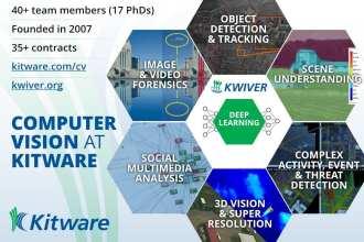 Kitware Graphic 1
