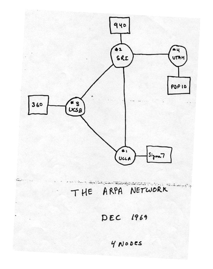 ARPA network 1969 DARPA web