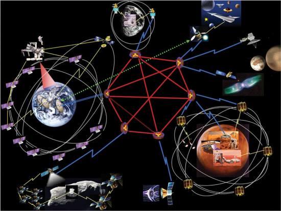 disruption tolerant network solar system internet DARPA web