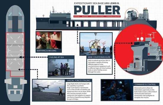 ESB Puller graphic