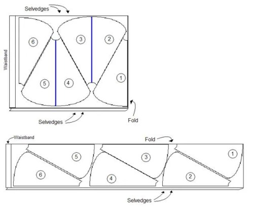 Gored circle skirt layout