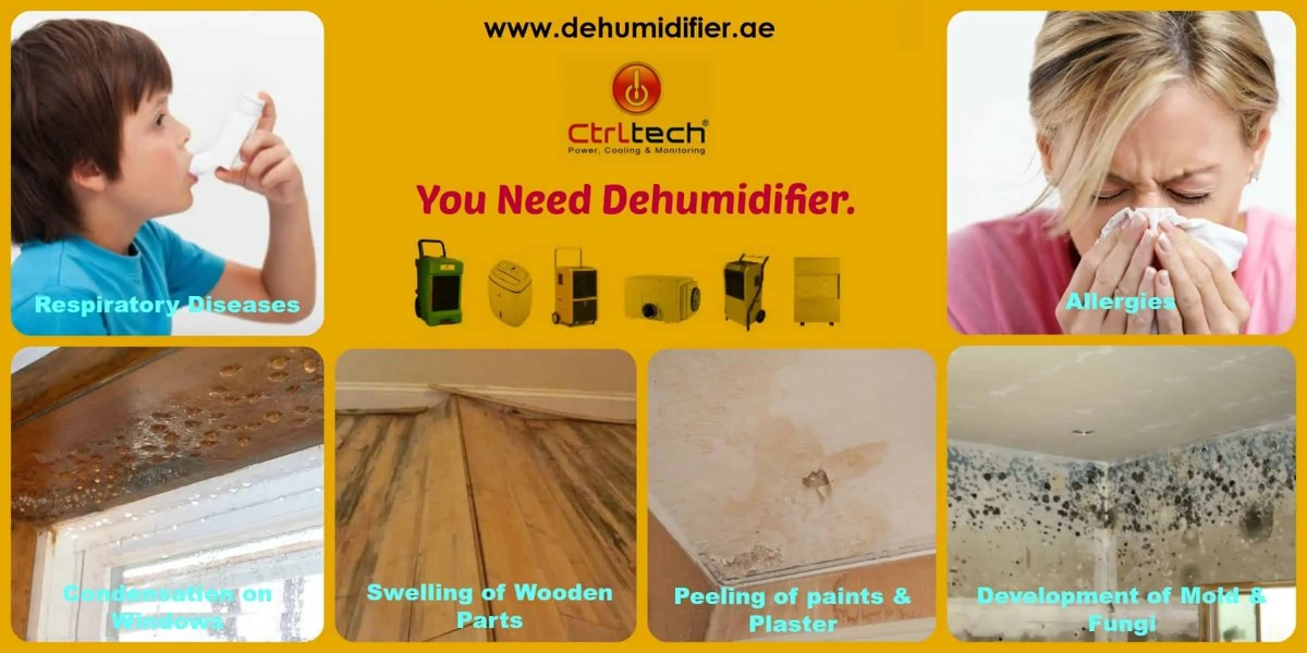 Contact Dehumidifier supplier on high humidity symptoms.