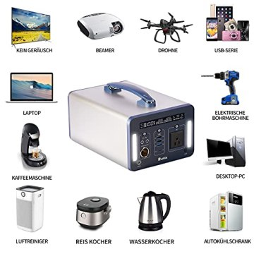 1000 Wh/270000 mAh Rumia Tragbare Powerstation, 230V AC, 2 DC-Port, 3 USB, QC 3.0 und USB Typ C Mobiler Energiespeicher Solar Generator Lithium Ionen Power Station für Reise Camping Emergency - 2