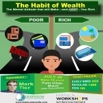 LEARNIUM EVENTS: Adopt THE HABIT OF WEALTH