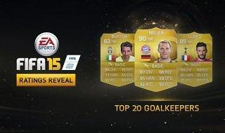 Los mejores 20 porteros de FIFA 15