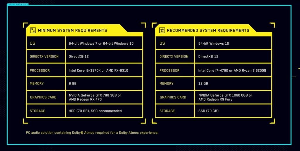 erpunk 2077 - Requisitos