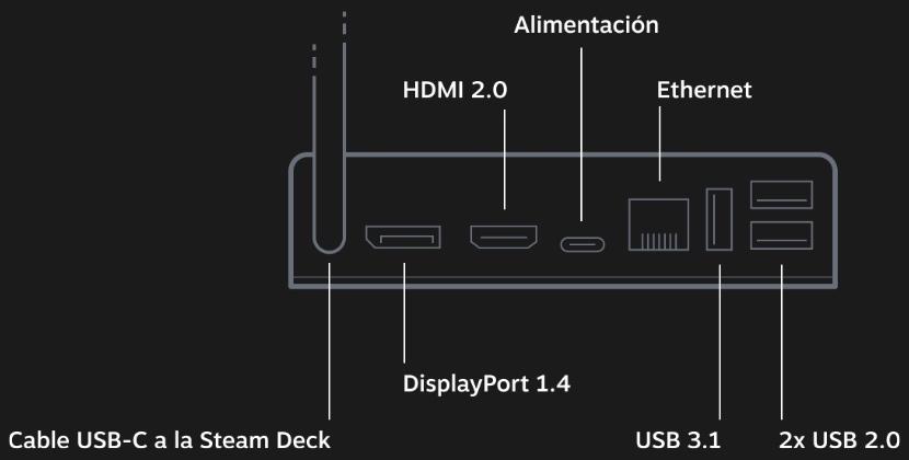 Steam Deck - Estación de conexión