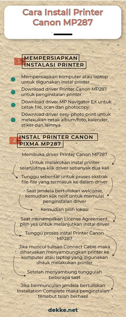 Infografis cara instal printer canon MP287