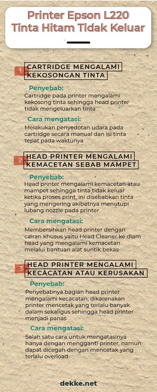 infografis printer Epson L220 tidak keluar tinta hitam
