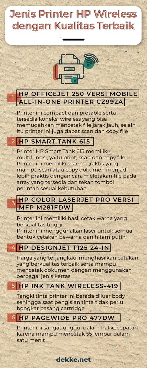 Info Printer HP Wireless Kualitas Cetak Terbaik
