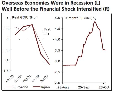 recessie_en_financiele_crisis