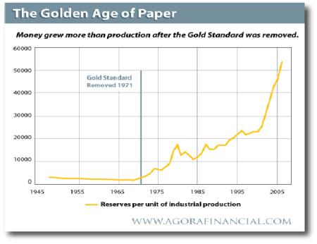 Geldgroei na loslaten Gouden Standaard