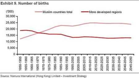 aantal geboortes