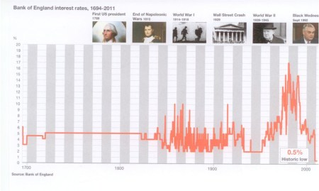 Korte rente VK 1694-2011