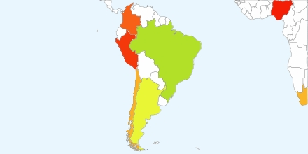 Waardering beurzen Latijns-Amerika
