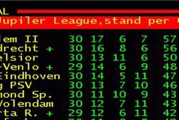 Willem II – FC Oss