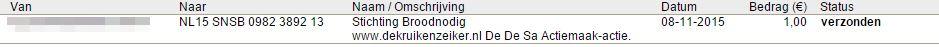 2015-11-08 16_38_08-Verzendlijst - Mijn ING